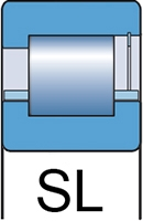 SL - Full Complement Bearing
