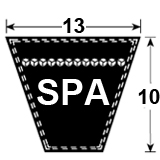 SPA Section Wedge Belt