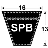 SPB Section Wedge Belt