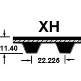 "XH Pitch 7/8""(22.225mm)"