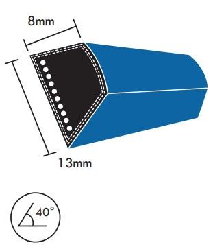 4L Diagram