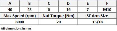 R15/18 Belt Roller Data