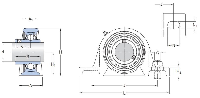 SY Diagram