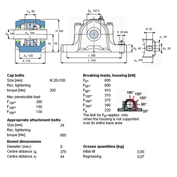 SNL522-619 SKF Plummer Block Housing