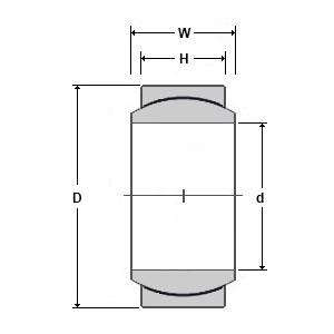 Spherical Plain Diagram