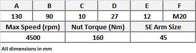 R45 Belt Roller Data