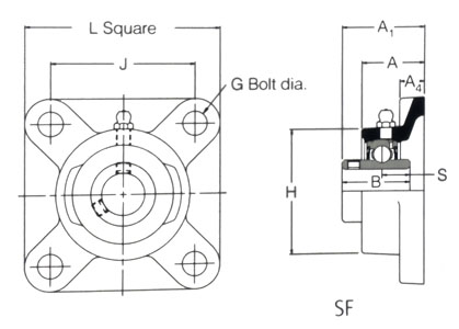 RHP SF12 Self Lube Bearing 12mm